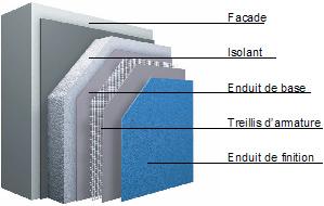 Viviers faades le choix de l 39 excellence for Isolation exterieure polystyrene expanse